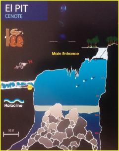 carte-plan-cenote-le-pit